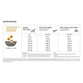 Iv San Bernard Maska z czereśni - sierść krótka - 3000 ml